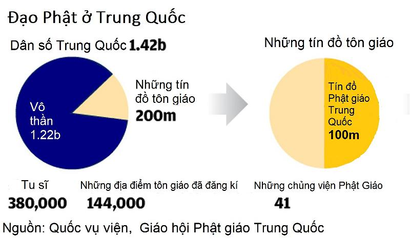 Phat Giao Trung Quoc