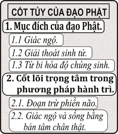 01 Cot tuy dao Phat